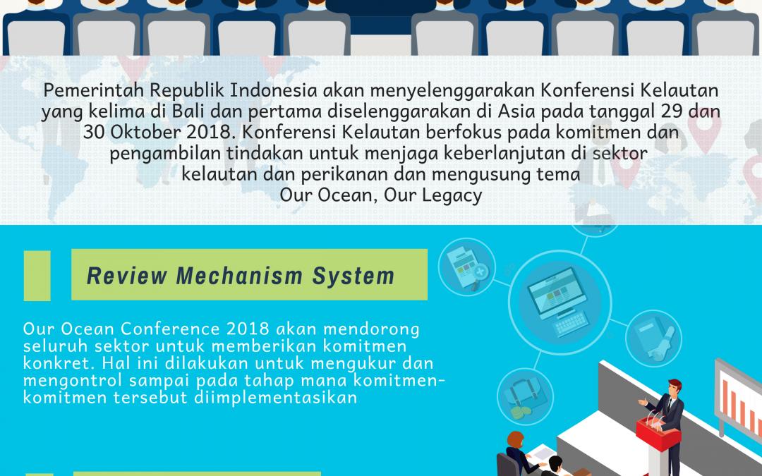 OUR OCEAN CONFERENCE 2018, WUJUDKAN KEPEMIMPINAN INDONESIA DI SEKTOR KELAUTAN DAN PERIKANAN
